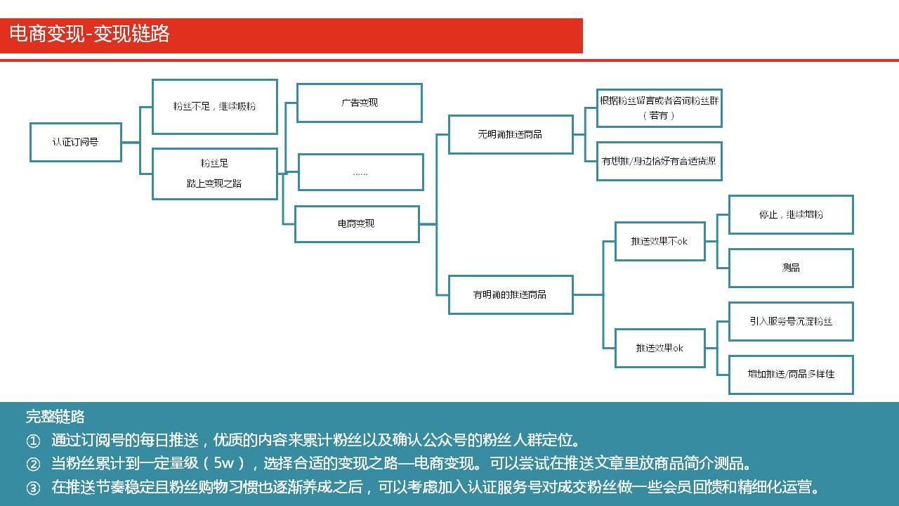 幻灯片10.JPG
