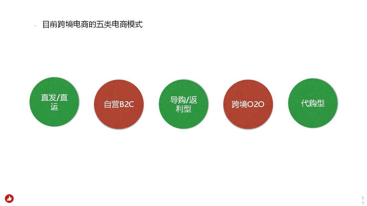 幻灯片17.JPG