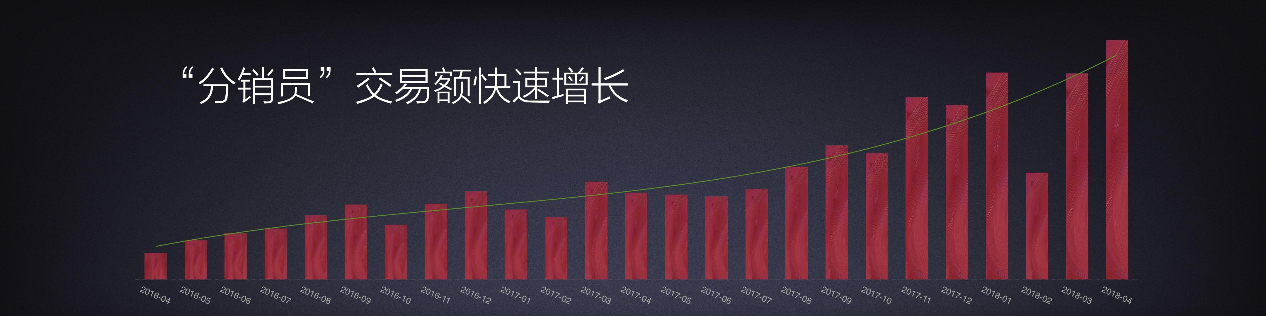 2018有赞春季沙龙-公开版.026.jpeg