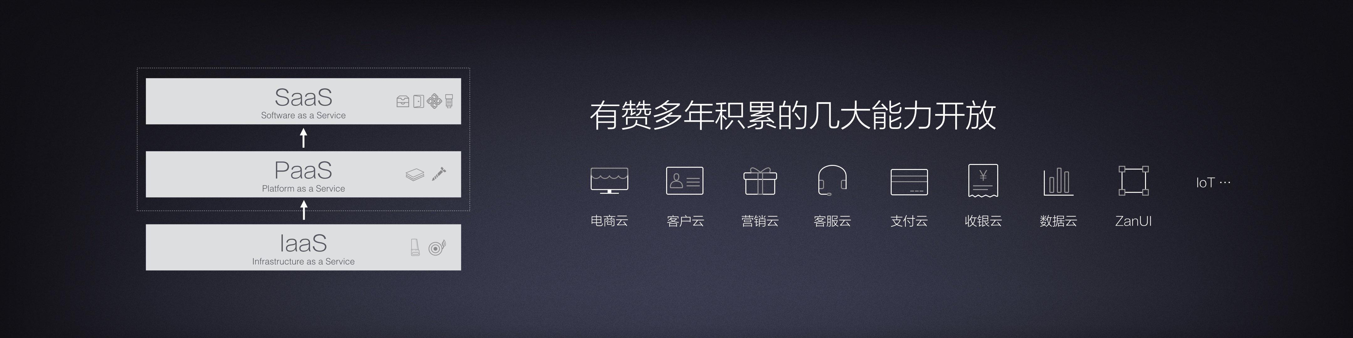 2018有赞春季沙龙-公开版.201.jpeg