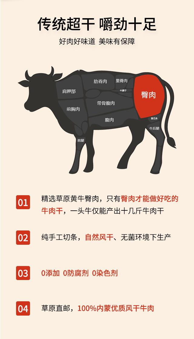 内蒙古风干牛肉干产品详情页_03.jpg