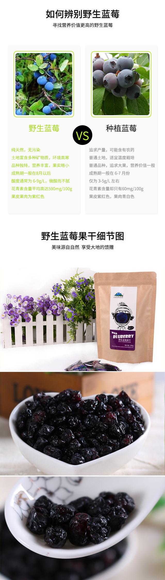 蓝莓干产品详情页_04.jpg