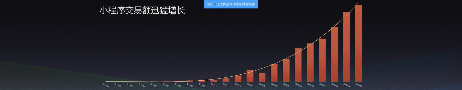 20181127 有赞六周年 - 公开版.006.jpeg