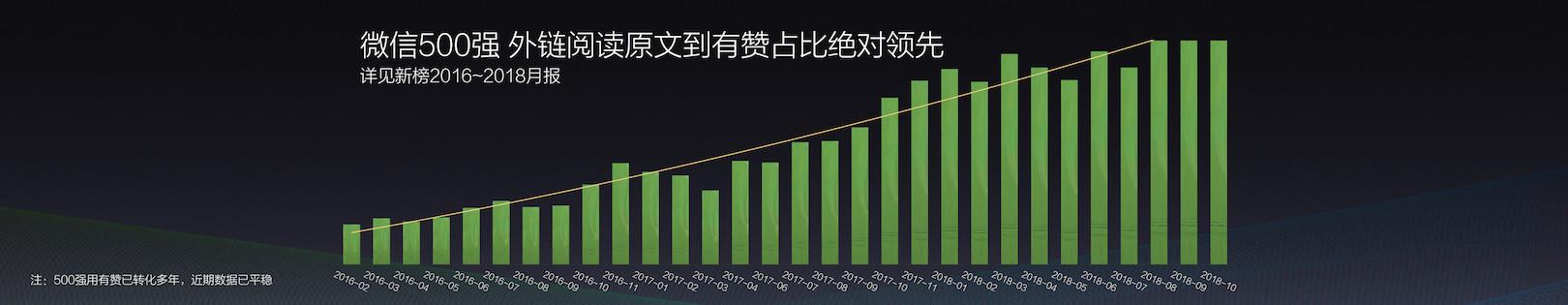 20181127 有赞六周年 - 公开版.010.jpeg