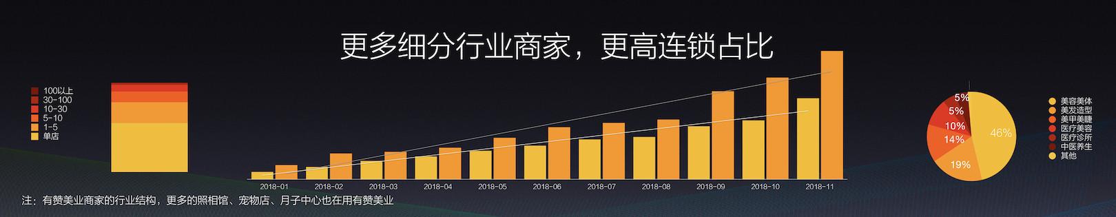 20181127 有赞六周年 - 公开版.146.jpeg