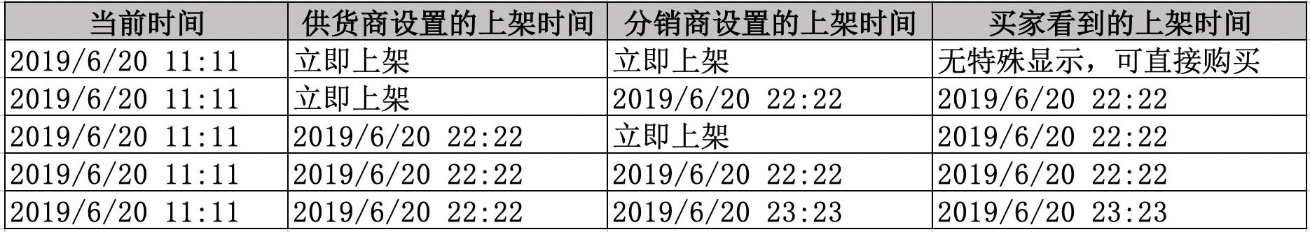 上架时间表.png