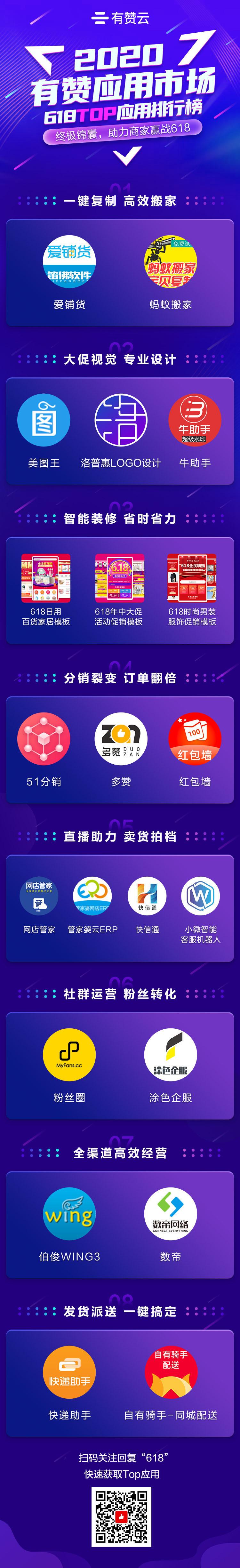 有赞云排行榜12(3).jpg