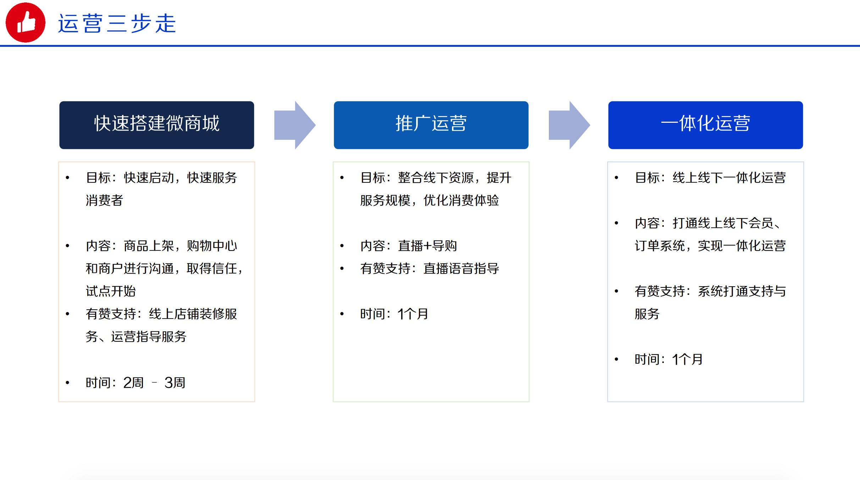 企业微信20200709025420.png